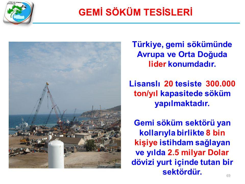 GEMİ SÖKÜM TESİSLERİ Türkiye, gemi sökümünde Avrupa ve Orta Doğuda lider konumdadır.