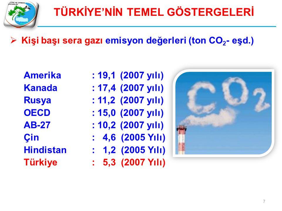 TÜRKİYE'NİN TEMEL GÖSTERGELERİ