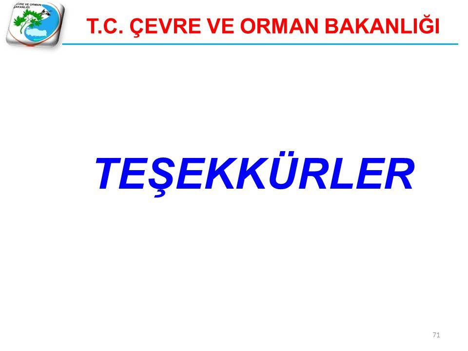 T.C. ÇEVRE VE ORMAN BAKANLIĞI