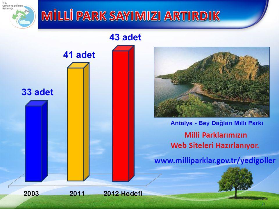Milli Parklarımızın Web Siteleri Hazırlanıyor.