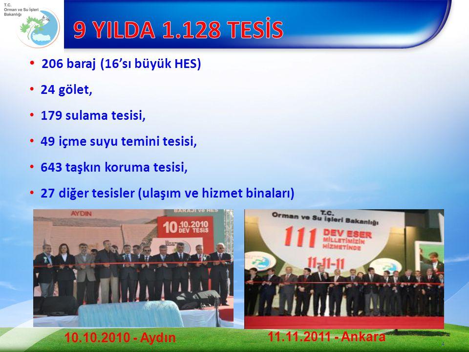 9 YILDA 1.128 TESİS 206 baraj (16'sı büyük HES) 24 gölet,
