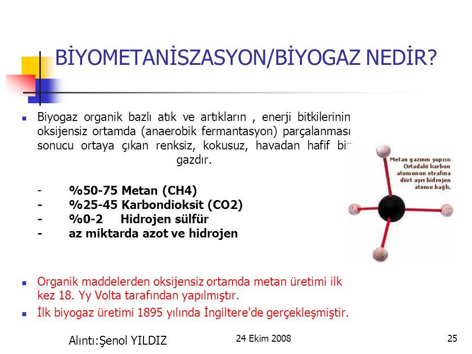 BİYOMETANİSZASYON/BİYOGAZ NEDİR