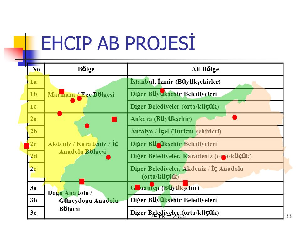 EHCIP AB PROJESİ No Bölge Alt Bölge 1a Marmara / Ege Bölgesi