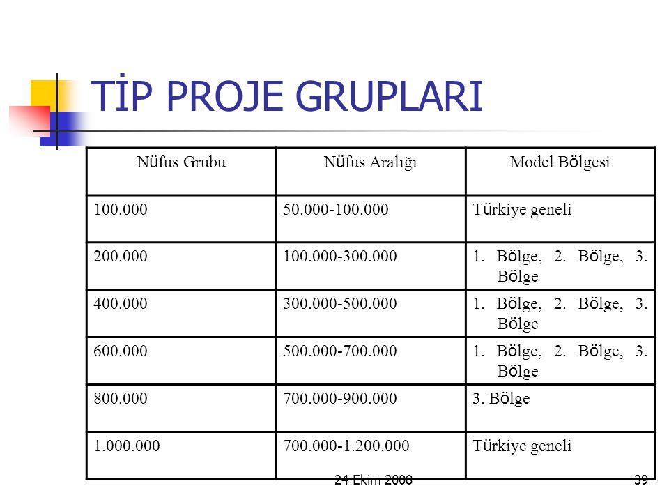 TİP PROJE GRUPLARI Nüfus Grubu Nüfus Aralığı Model Bölgesi 100.000