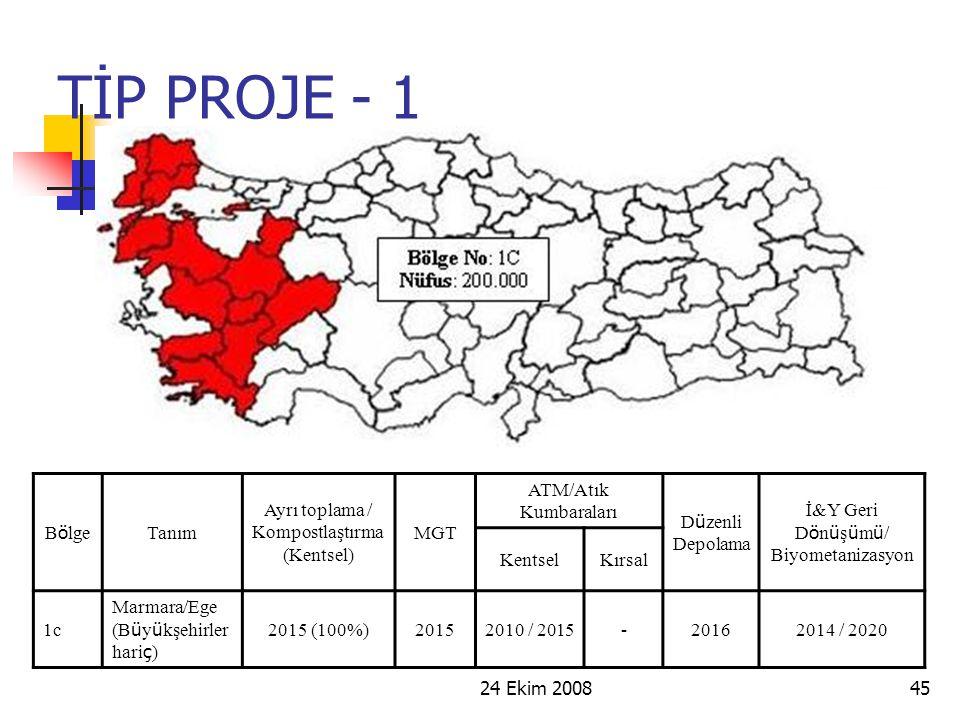 TİP PROJE - 1 Bölge Tanım Ayrı toplama / Kompostlaştırma (Kentsel) MGT