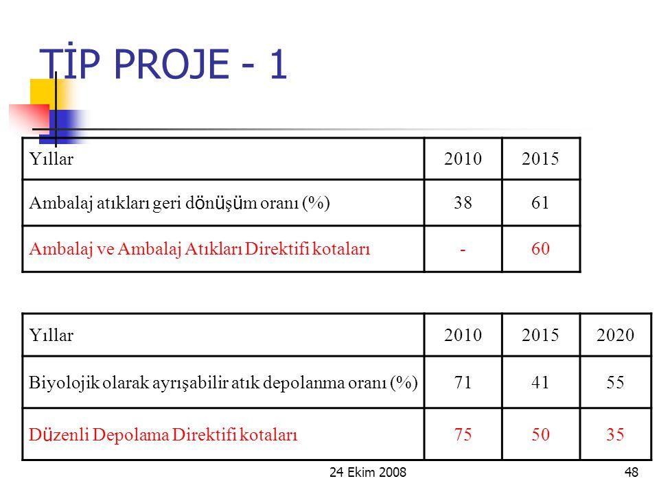 TİP PROJE - 1 Yıllar 2010 2015 Ambalaj atıkları geri dönüşüm oranı (%)