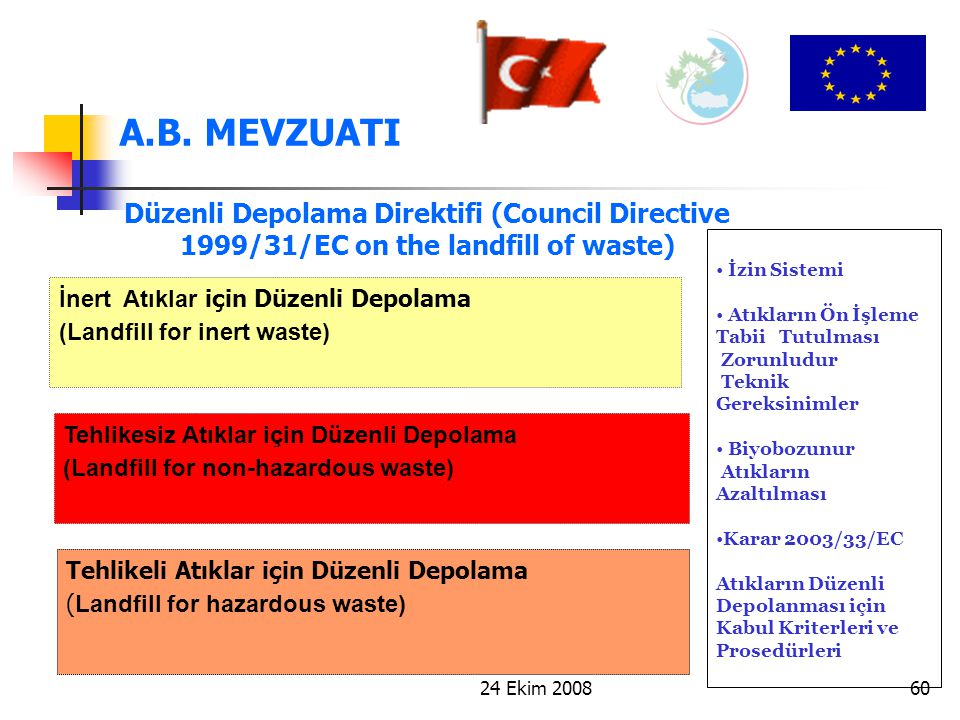 A.B. MEVZUATI Düzenli Depolama Direktifi (Council Directive 1999/31/EC on the landfill of waste) İzin Sistemi.