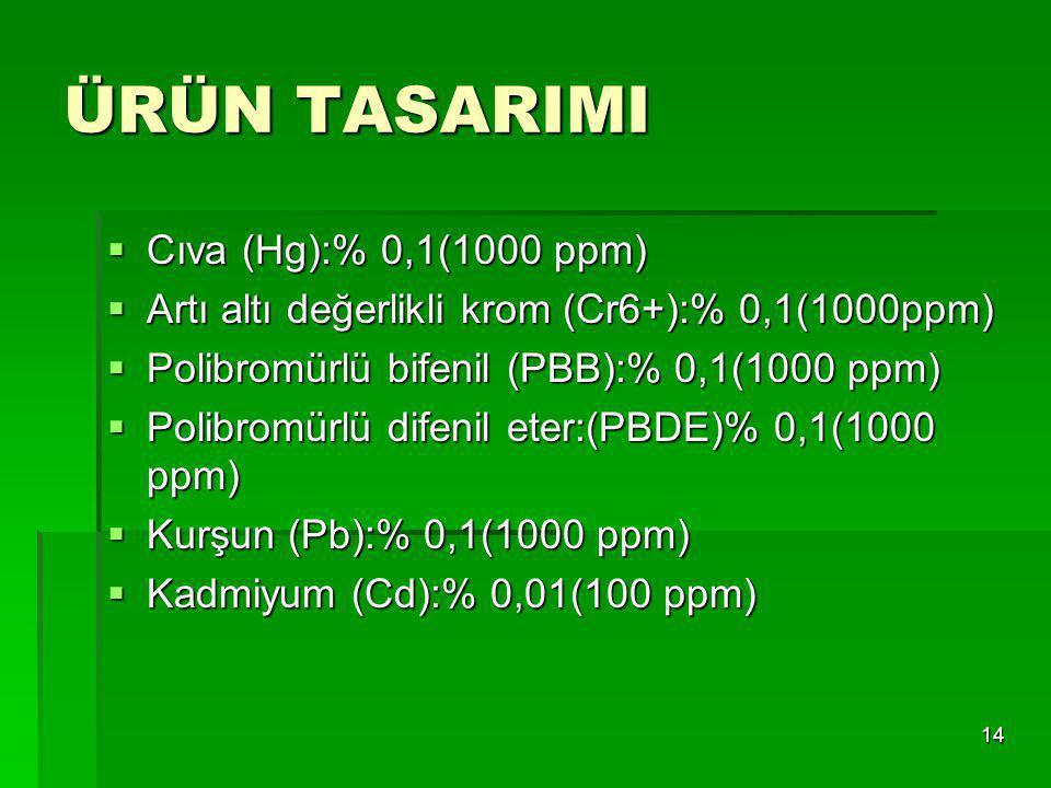 ÜRÜN TASARIMI Cıva (Hg):% 0,1(1000 ppm)