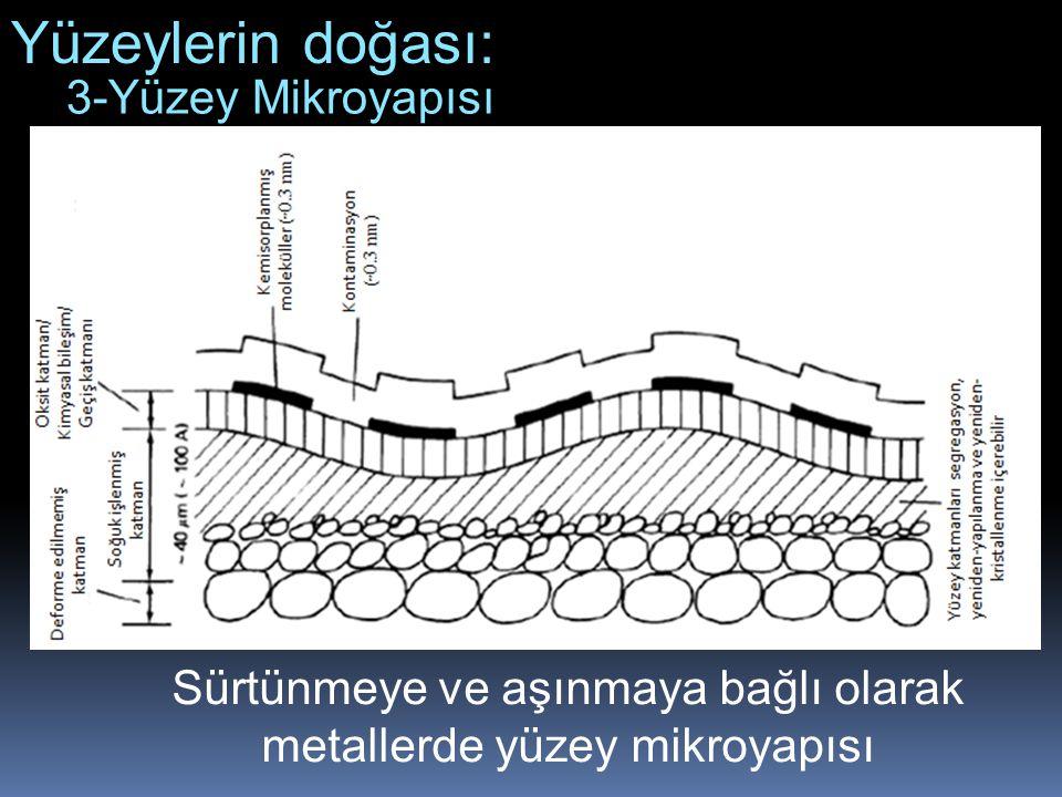 Sürtünmeye ve aşınmaya bağlı olarak metallerde yüzey mikroyapısı