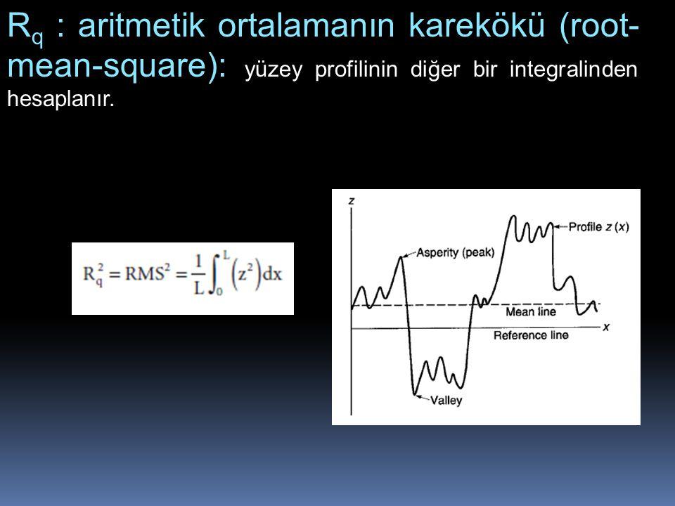Rq : aritmetik ortalamanın karekökü (root-mean-square): yüzey profilinin diğer bir integralinden hesaplanır.