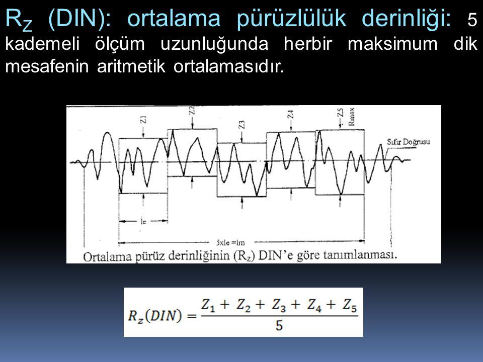 RZ (DIN): ortalama pürüzlülük derinliği: 5 kademeli ölçüm uzunluğunda herbir maksimum dik mesafenin aritmetik ortalamasıdır.