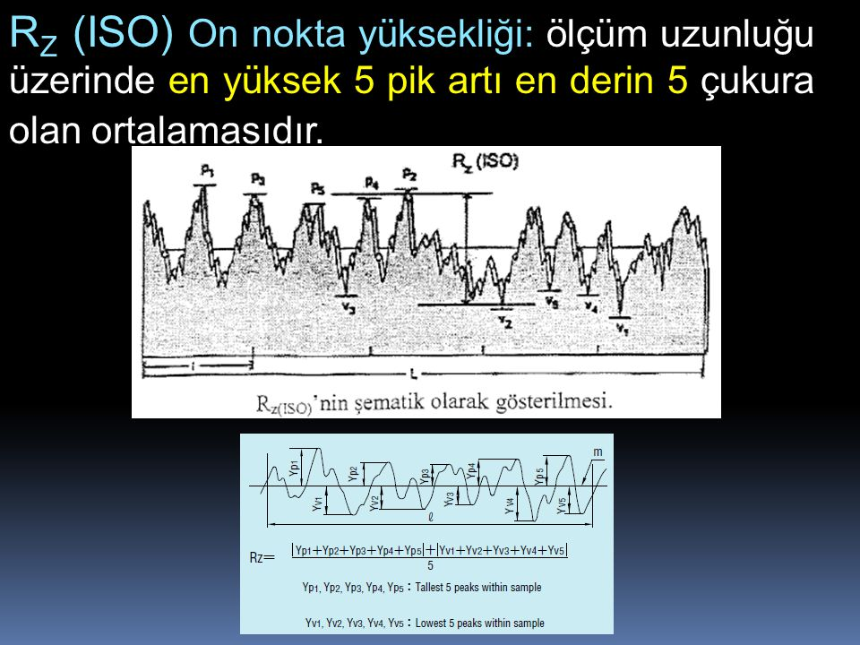 RZ (ISO) On nokta yüksekliği: ölçüm uzunluğu üzerinde en yüksek 5 pik artı en derin 5 çukura olan ortalamasıdır.
