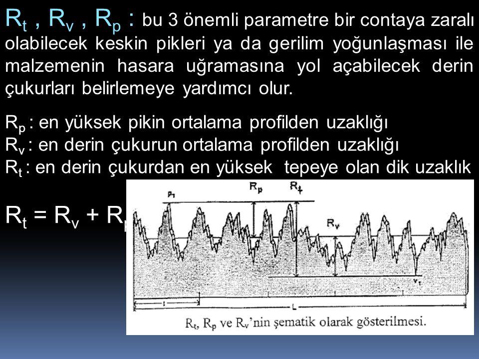 Rt , Rv , Rp : bu 3 önemli parametre bir contaya zaralı olabilecek keskin pikleri ya da gerilim yoğunlaşması ile malzemenin hasara uğramasına yol açabilecek derin çukurları belirlemeye yardımcı olur.