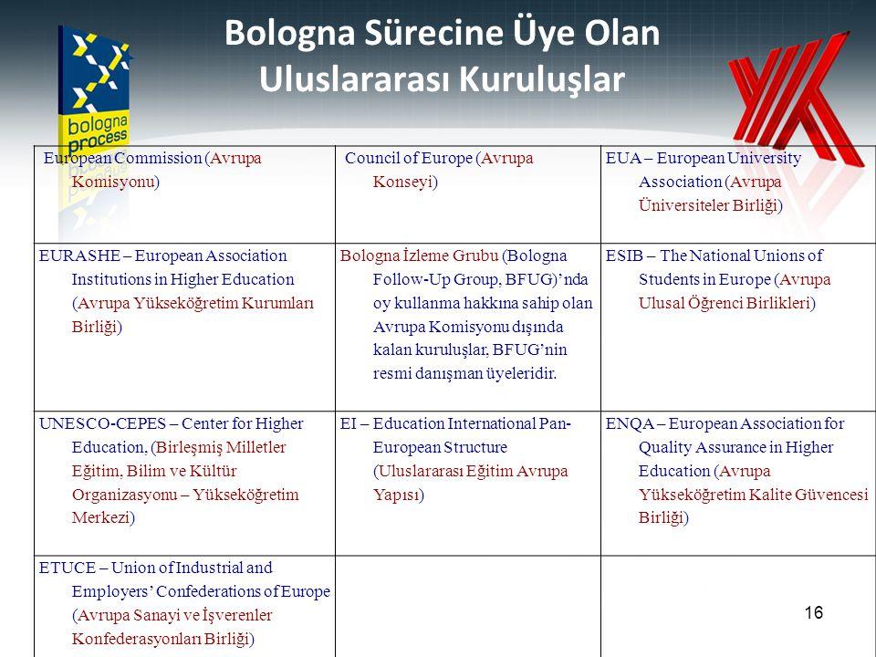 Bologna Sürecine Üye Olan Uluslararası Kuruluşlar