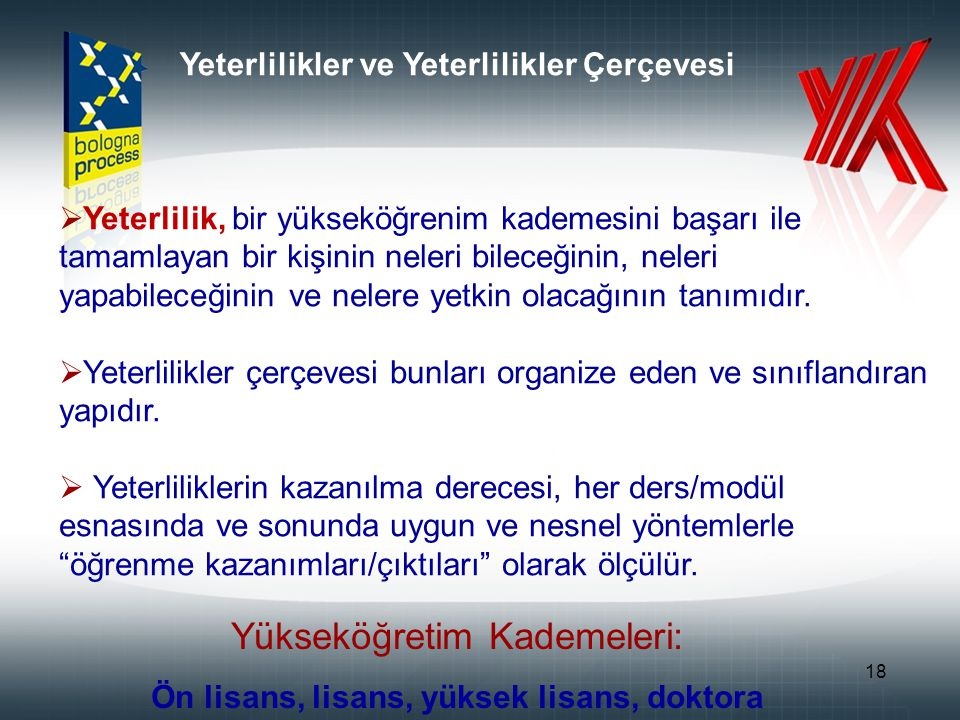 Yükseköğretim Kademeleri: