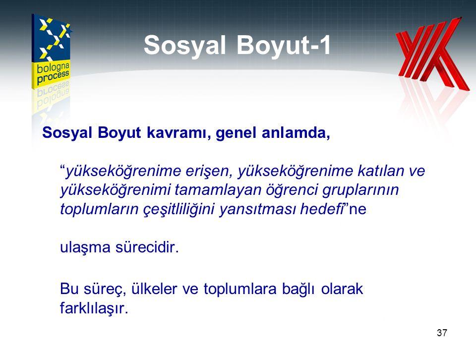 Sosyal Boyut-1