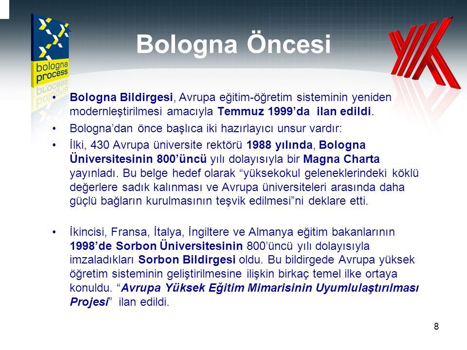 Bologna Öncesi Bologna Bildirgesi, Avrupa eğitim-öğretim sisteminin yeniden modernleştirilmesi amacıyla Temmuz 1999'da ilan edildi.