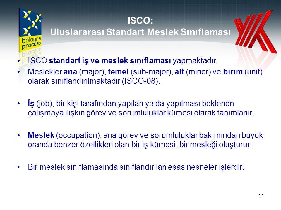 ISCO: Uluslararası Standart Meslek Sınıflaması