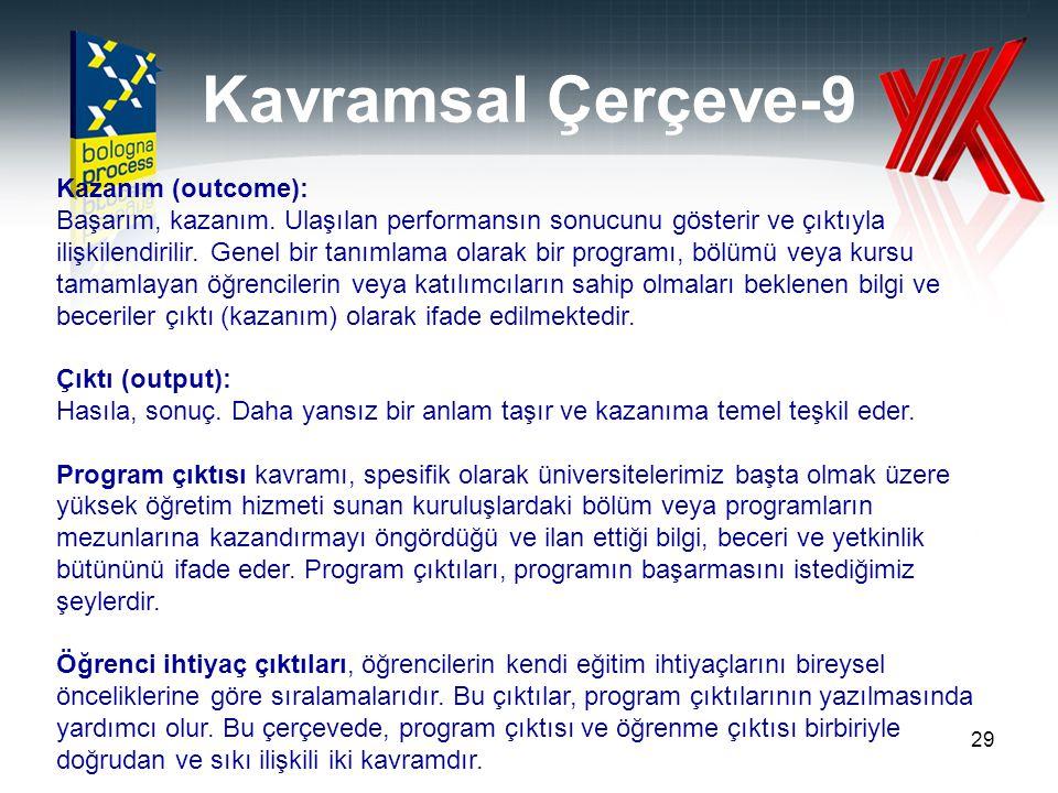 Kavramsal Çerçeve-9 Kazanım (outcome):