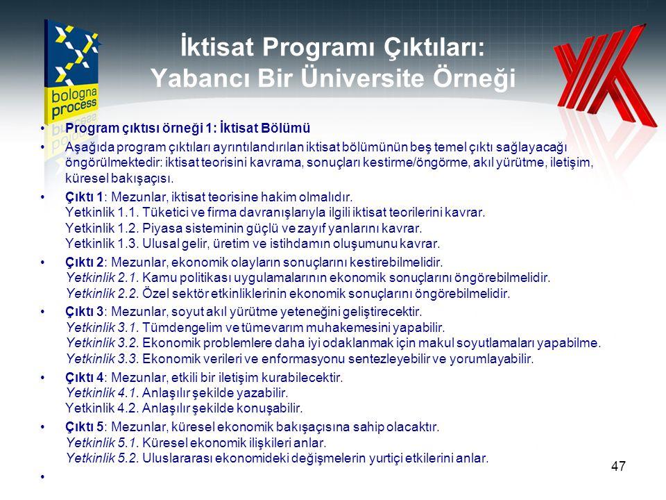 İktisat Programı Çıktıları: Yabancı Bir Üniversite Örneği