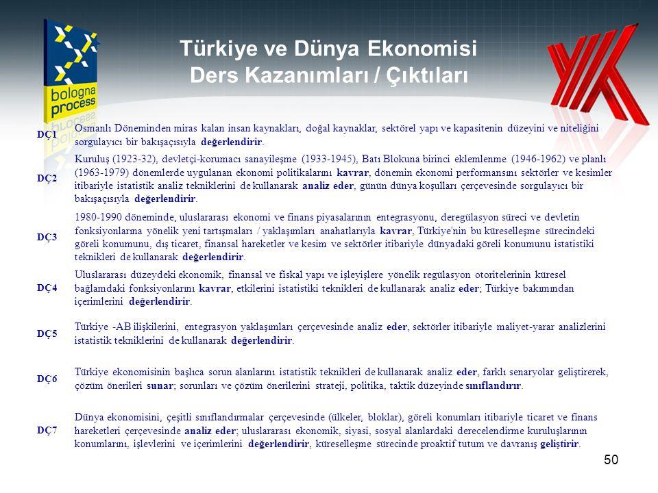 Türkiye ve Dünya Ekonomisi Ders Kazanımları / Çıktıları