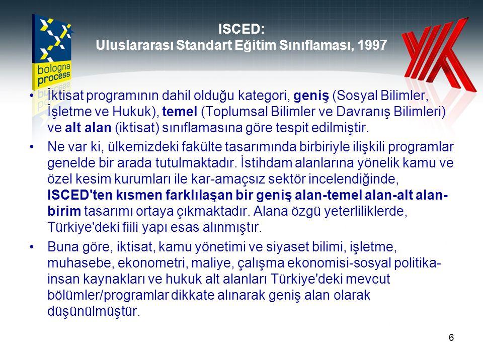 ISCED: Uluslararası Standart Eğitim Sınıflaması, 1997