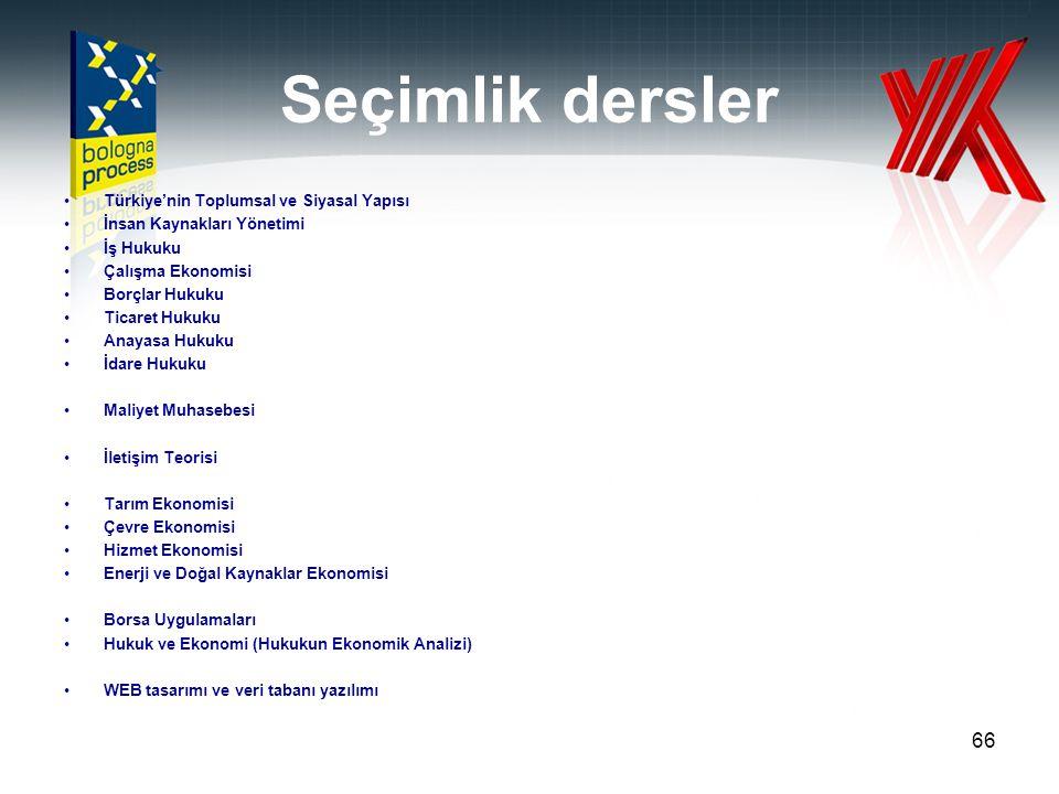 Seçimlik dersler Türkiye'nin Toplumsal ve Siyasal Yapısı
