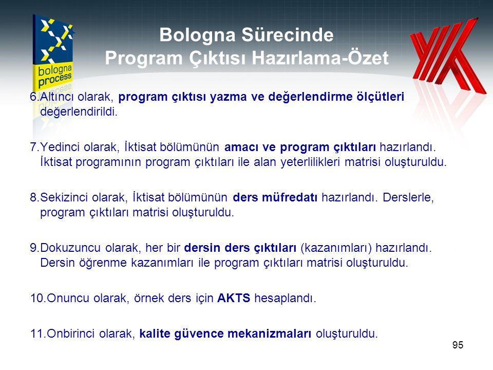 Bologna Sürecinde Program Çıktısı Hazırlama-Özet