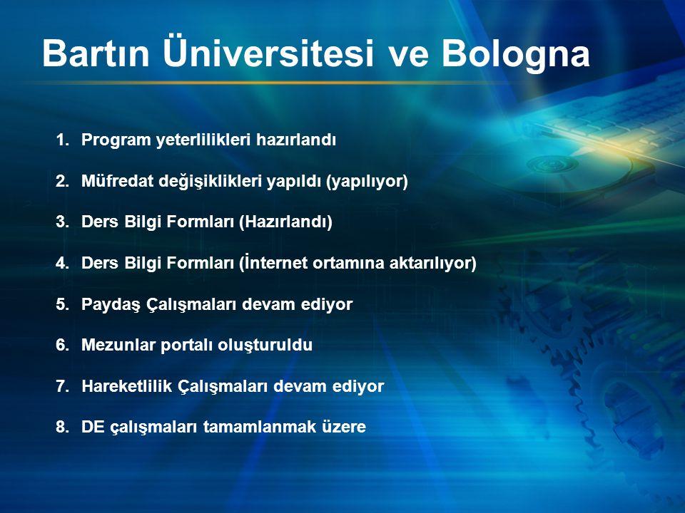 Bartın Üniversitesi ve Bologna