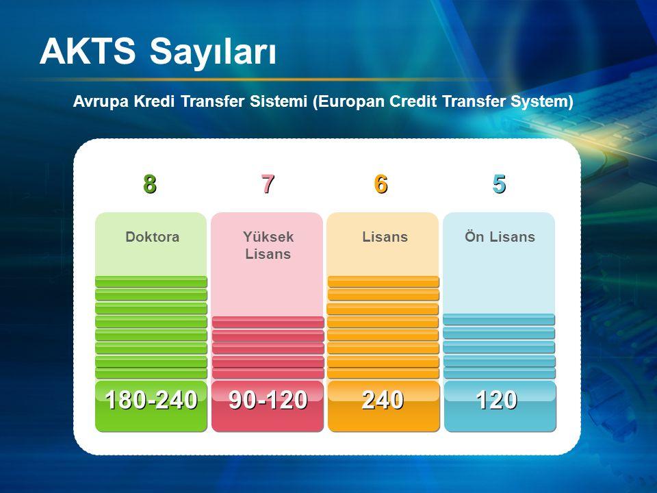 Avrupa Kredi Transfer Sistemi (Europan Credit Transfer System)