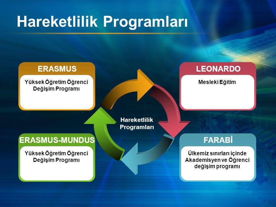 Hareketlilik Programları