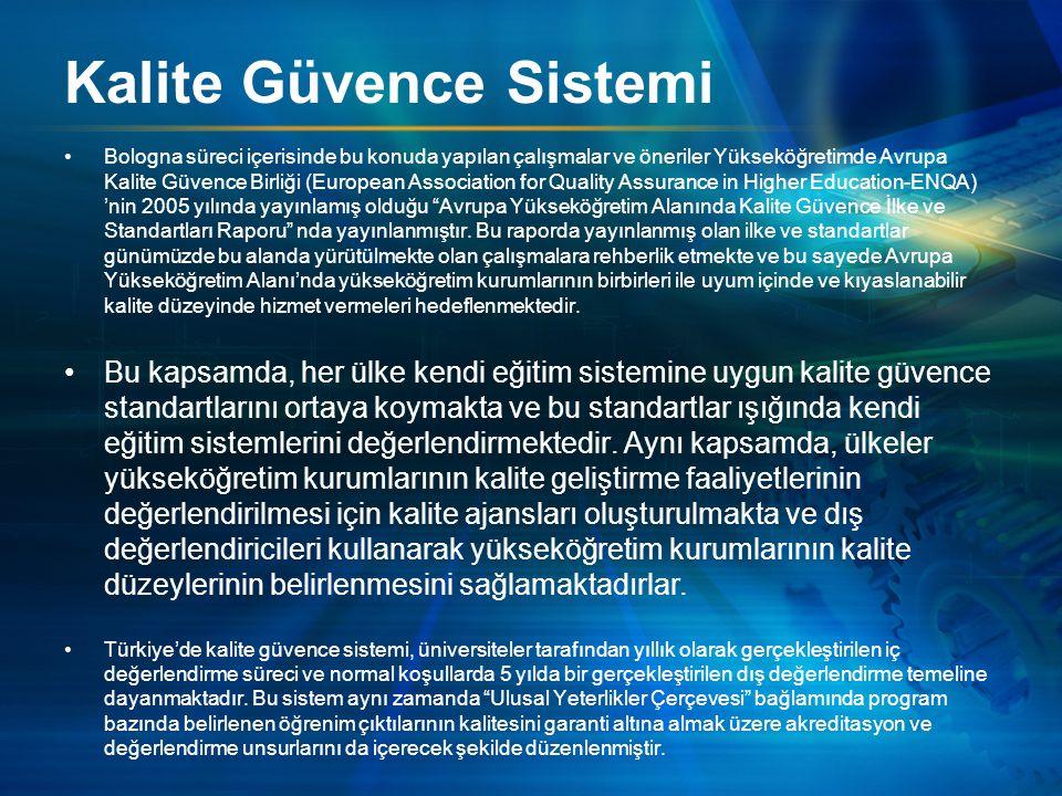 Kalite Güvence Sistemi