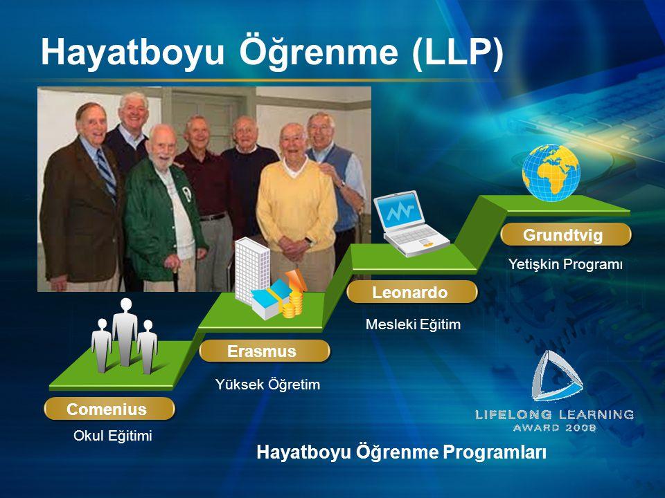 Hayatboyu Öğrenme (LLP)