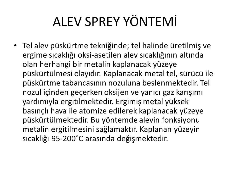 ALEV SPREY YÖNTEMİ