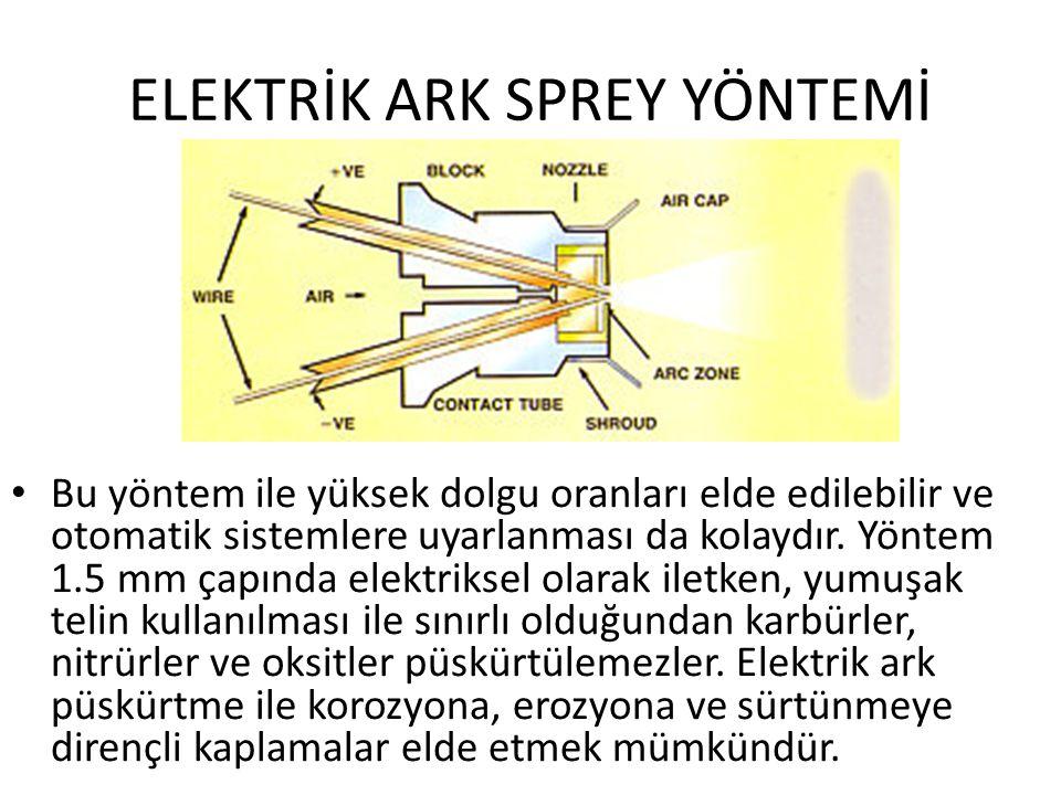 ELEKTRİK ARK SPREY YÖNTEMİ