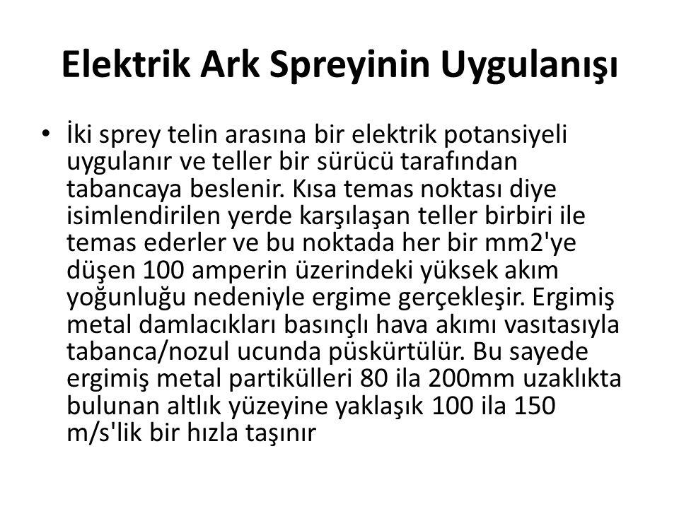 Elektrik Ark Spreyinin Uygulanışı