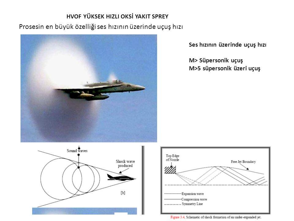 Prosesin en büyük özelliği ses hızının üzerinde uçuş hızı
