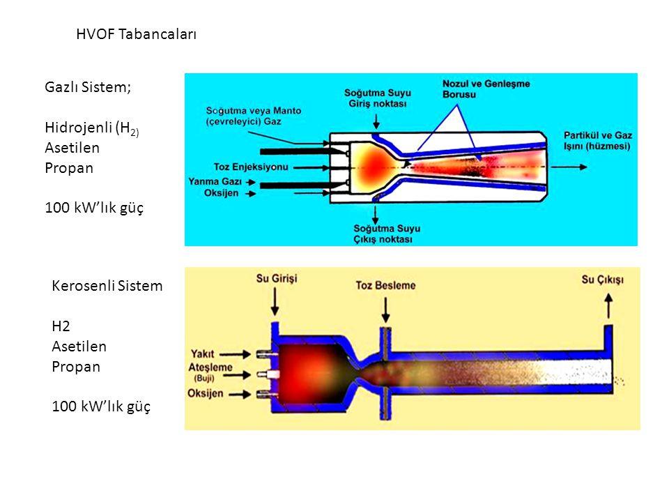 HVOF Tabancaları Gazlı Sistem; Hidrojenli (H2) Asetilen Propan