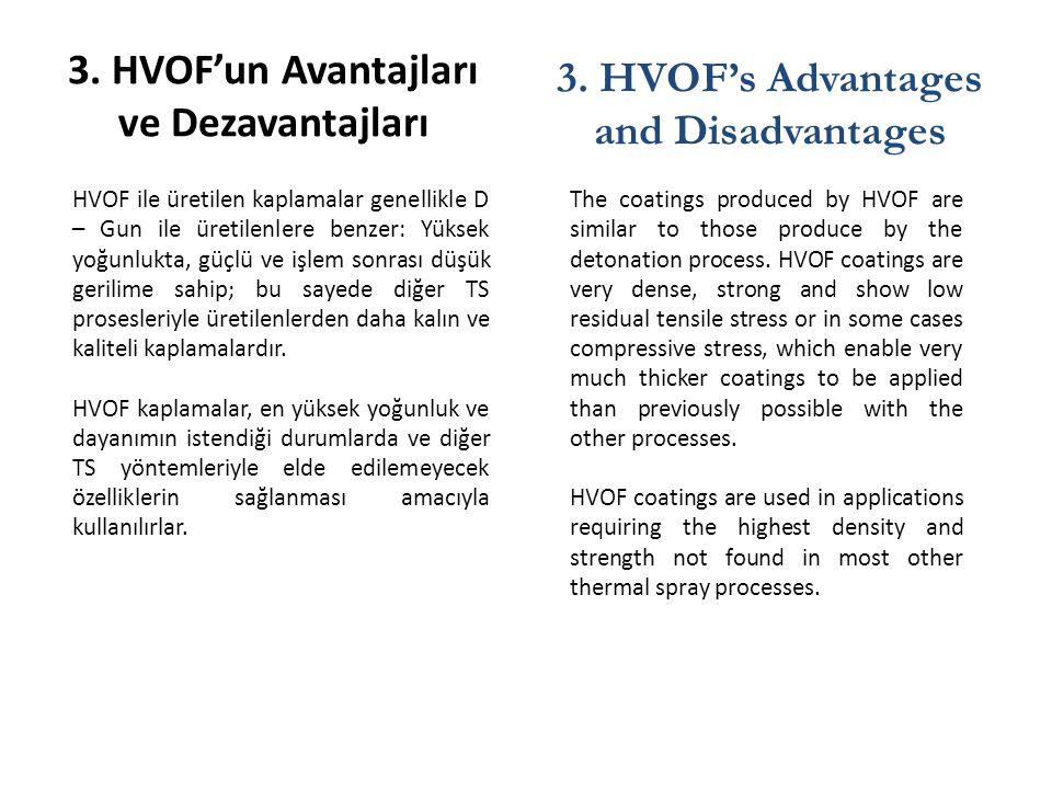 3. HVOF'un Avantajları ve Dezavantajları