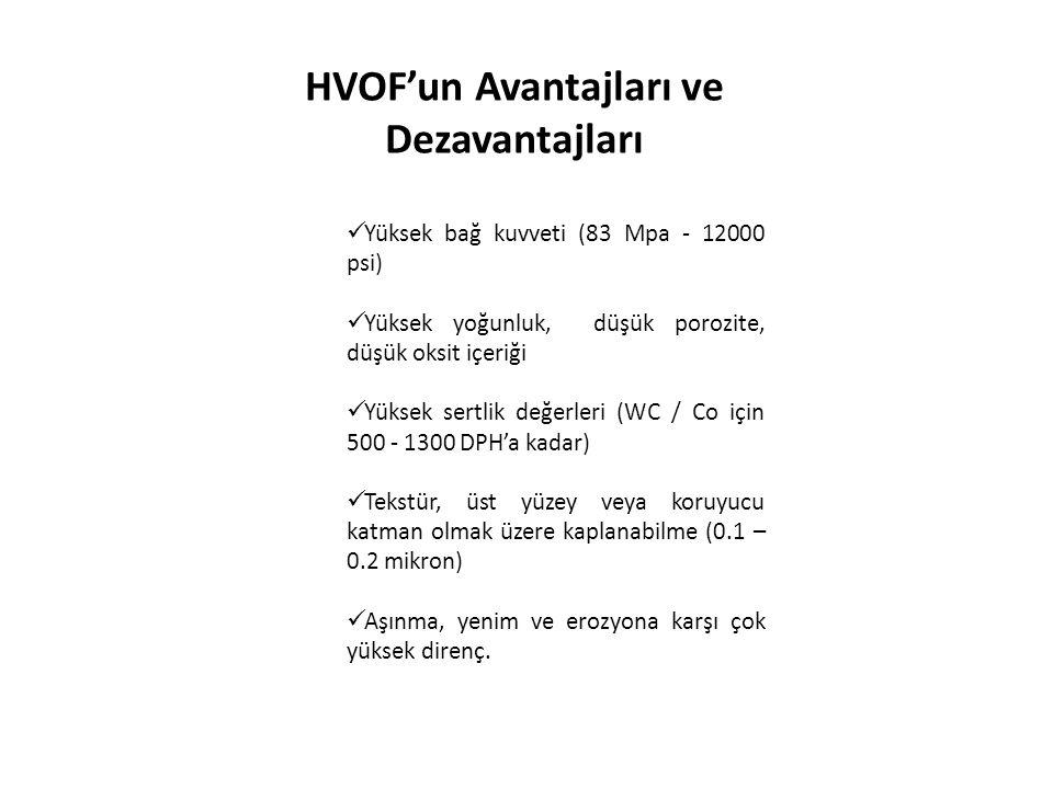 HVOF'un Avantajları ve Dezavantajları