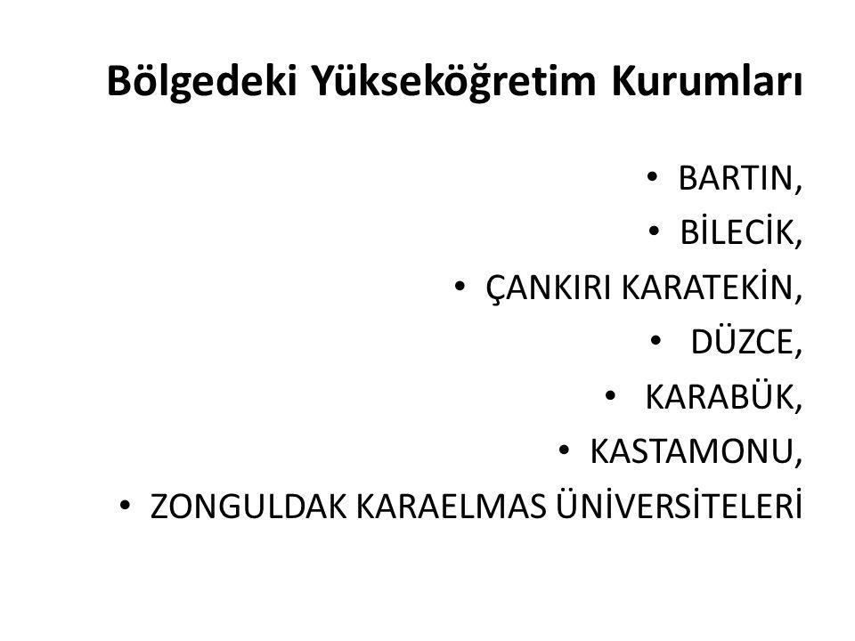 Bölgedeki Yükseköğretim Kurumları