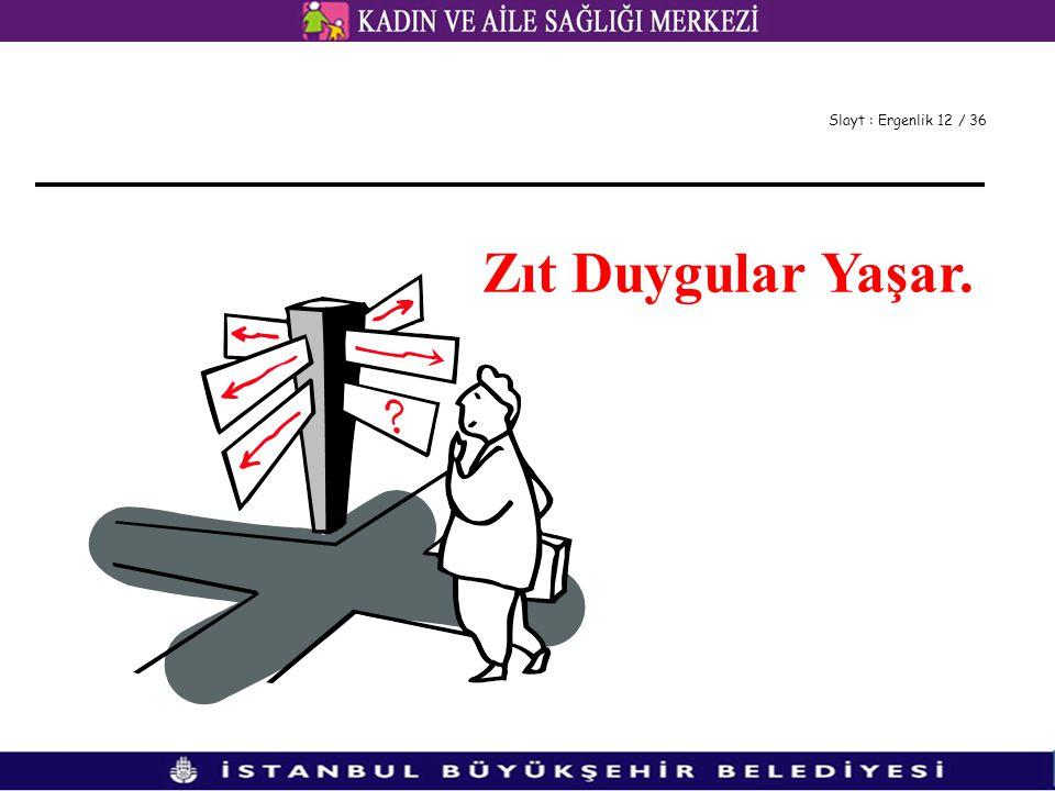 Slayt : Ergenlik 12 / 36 Zıt Duygular Yaşar.