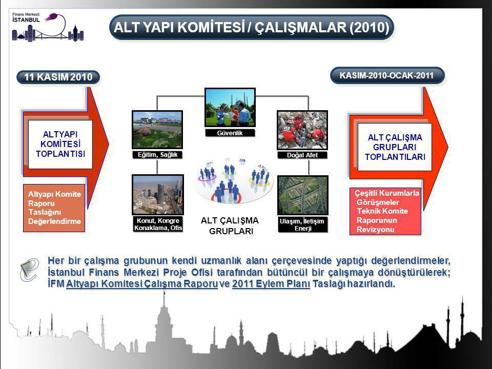ALT YAPI KOMİTESİ / ÇALIŞMALAR (2010)
