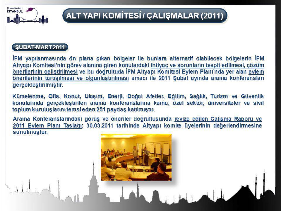 ALT YAPI KOMİTESİ / ÇALIŞMALAR (2011)