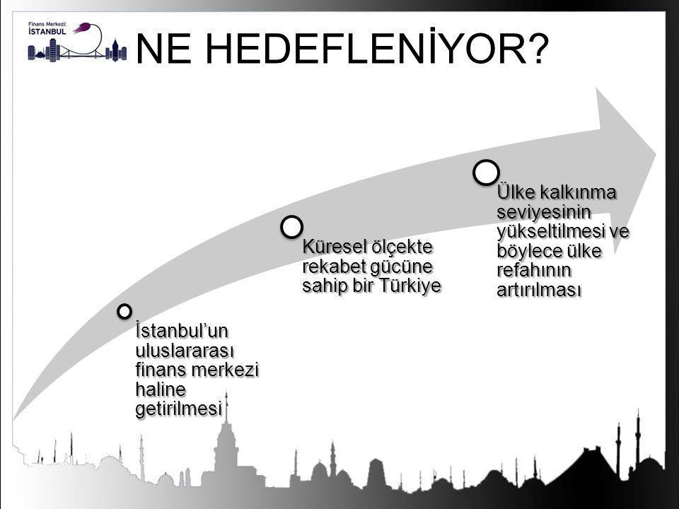NE HEDEFLENİYOR İstanbul'un uluslararası finans merkezi haline getirilmesi. Küresel ölçekte rekabet gücüne sahip bir Türkiye.