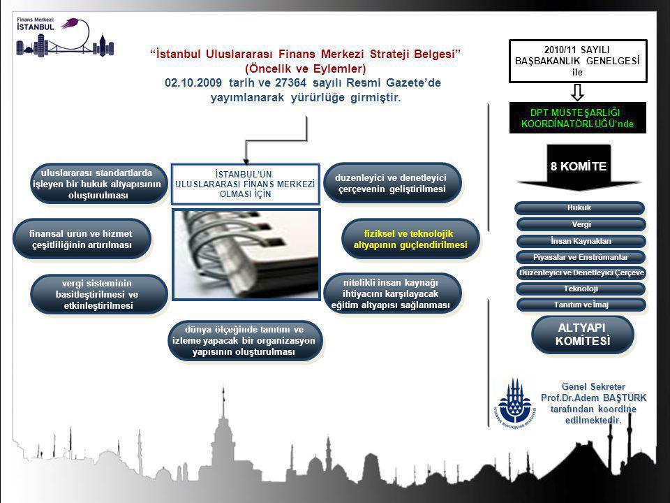İstanbul Uluslararası Finans Merkezi Strateji Belgesi