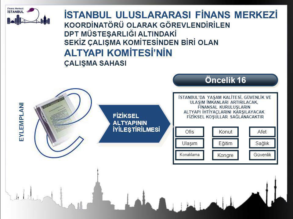 İSTANBUL ULUSLARARASI FİNANS MERKEZİ