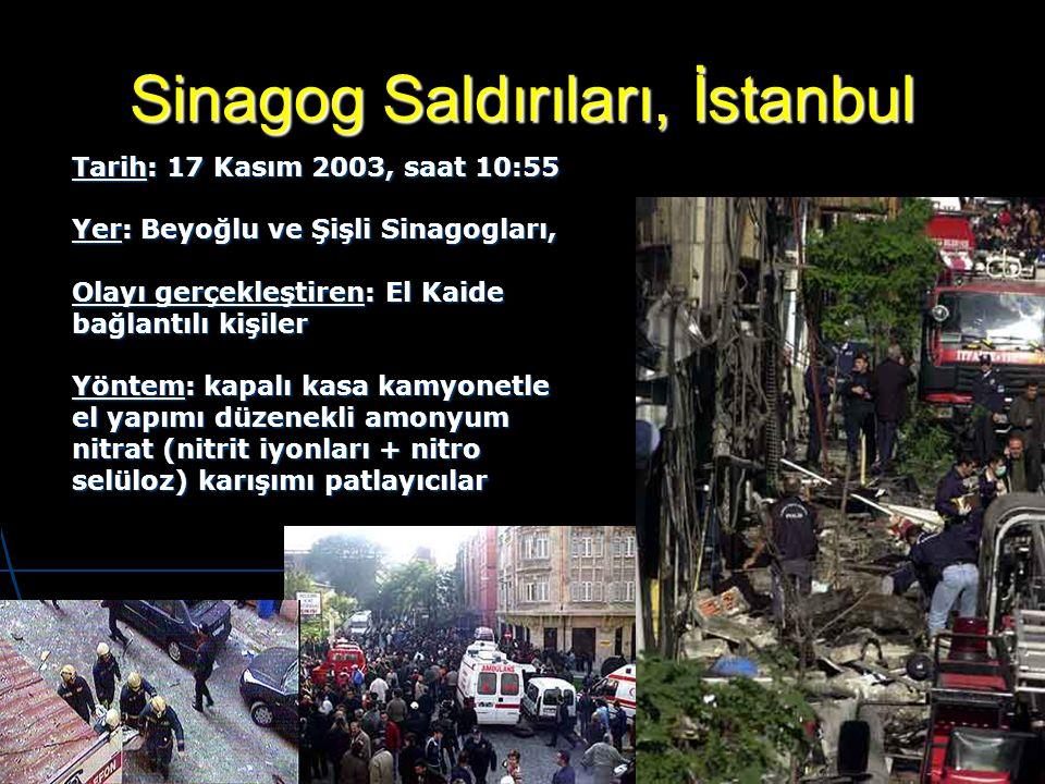Sinagog Saldırıları, İstanbul