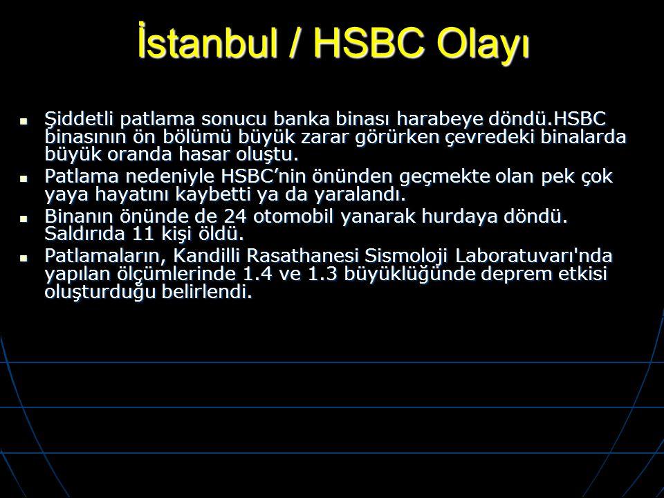 İstanbul / HSBC Olayı