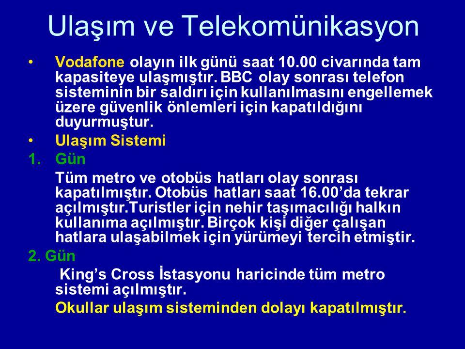 Ulaşım ve Telekomünikasyon